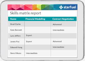 Skills Management Software